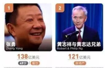 """曾被张勇""""夺权""""赶出海底捞的施永宏,如何登上2019富豪榜"""