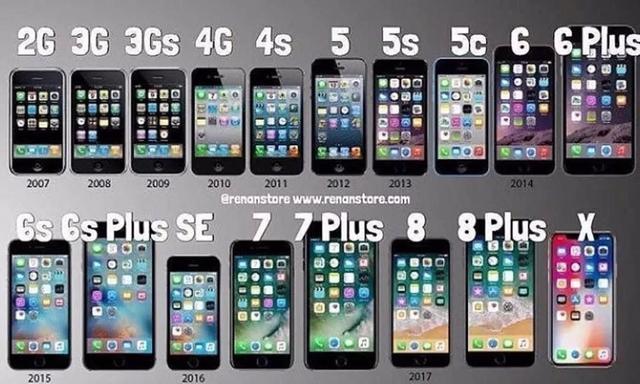 手机输入法的派别之争,九宫格和全键盘哪种更科学?的照片 - 9