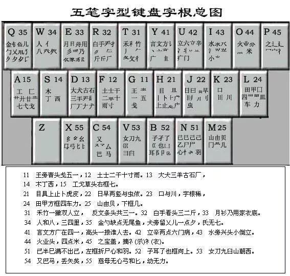 手机输入法的派别之争,九宫格和全键盘哪种更科学?的照片 - 19