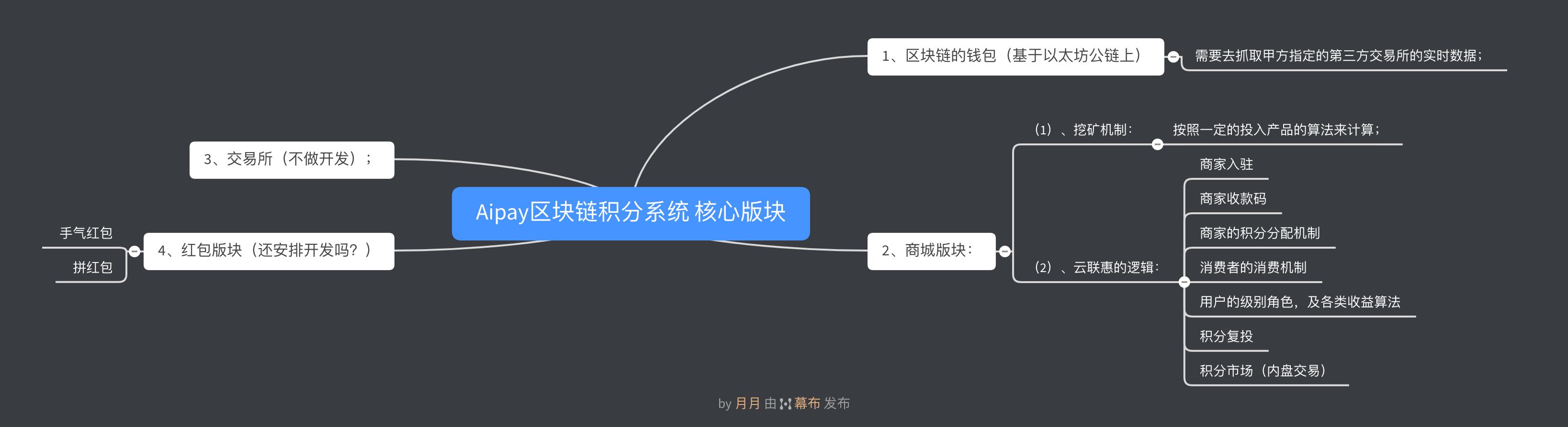 Aipay区块链积分系统开发