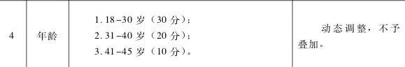 积分广州入户年龄