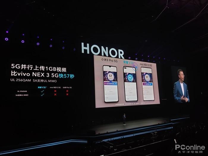 荣耀V30系列发布,3299元起,麒麟990加持全系5G的照片 - 26