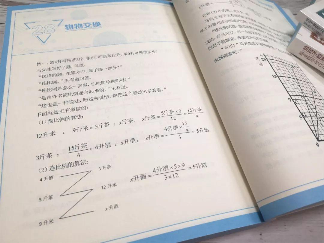 """[教育 小學資訊]班主任tips:""""數學成績差嘅孩子,90%都是輸喺了呢件事!"""" ..."""