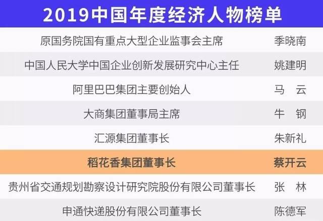 """""""2019中国年度经济人物""""重磅奖项人物榜单"""