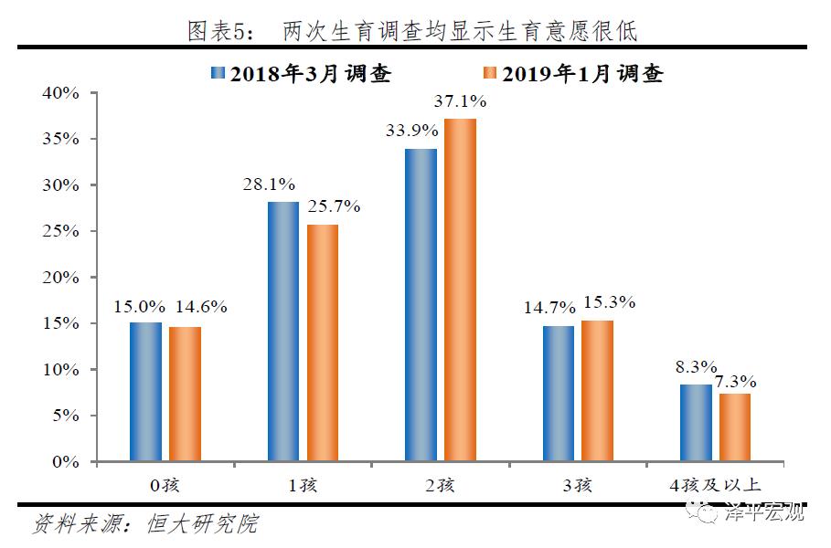 [母嬰 孕產指南]生還是唔生?——來自16萬人嘅生育調查