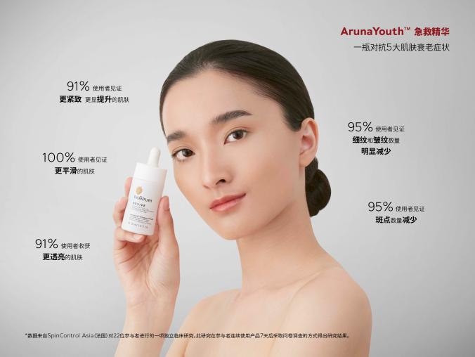 1瓶迅速解決5大衰老肌膚癥狀——泰國PANPURI及其新品ArunaYouth SOS急救精華