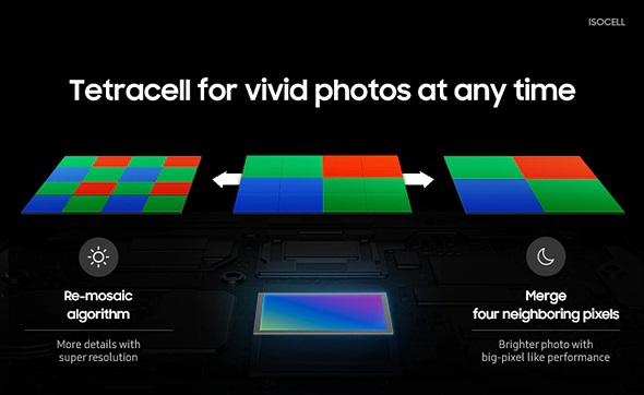 消息稱三星Galaxy Fold 2也將搭載一億像素CMOS