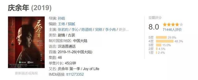 《庆余年》群戏太精彩,张若昀李沁感情戏却成最大败笔?