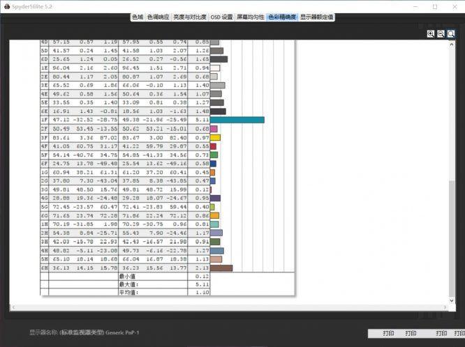 颜值性能 表里品质如一 感受微星Prestige 14设计师