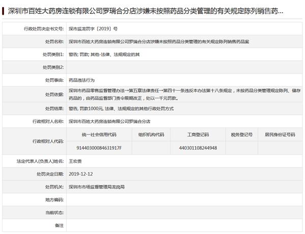 深圳市百姓大药房罗瑞合分店涉嫌未按规定陈列销售药品 被罚: