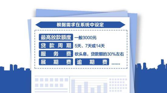 央视调查套路贷利益链:借1500元两个月还50多万的照片 - 5