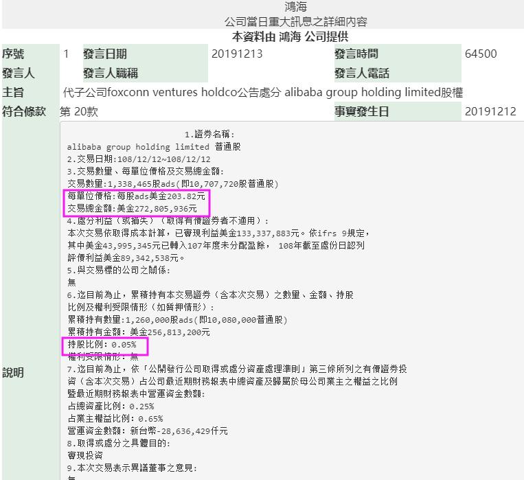 """马云""""小伙伴""""撤退:孙正义套现近800亿 郭台铭暴赚2700%的照片 - 2"""