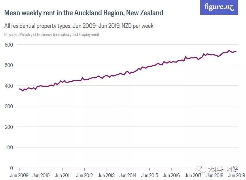 新西兰人口数量2021_2021留学人数不降反增!高考后留学新西兰途径盘点