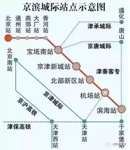 京津新城规划_大局已定!2020年的天津全国都要羡慕!_静海