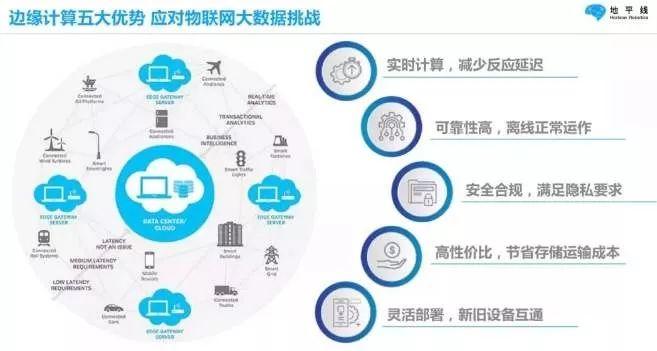 """浪潮携手广东移动,""""5G+边缘计算""""推动陶瓷企业高效生产"""
