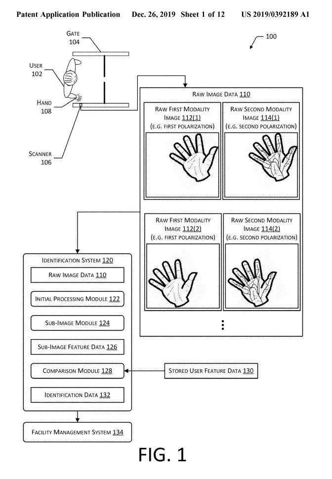 """12.30快讯:刷手支付来了!亚马逊申请了新专利,以后不""""刷脸"""",是真的""""剁手""""!"""