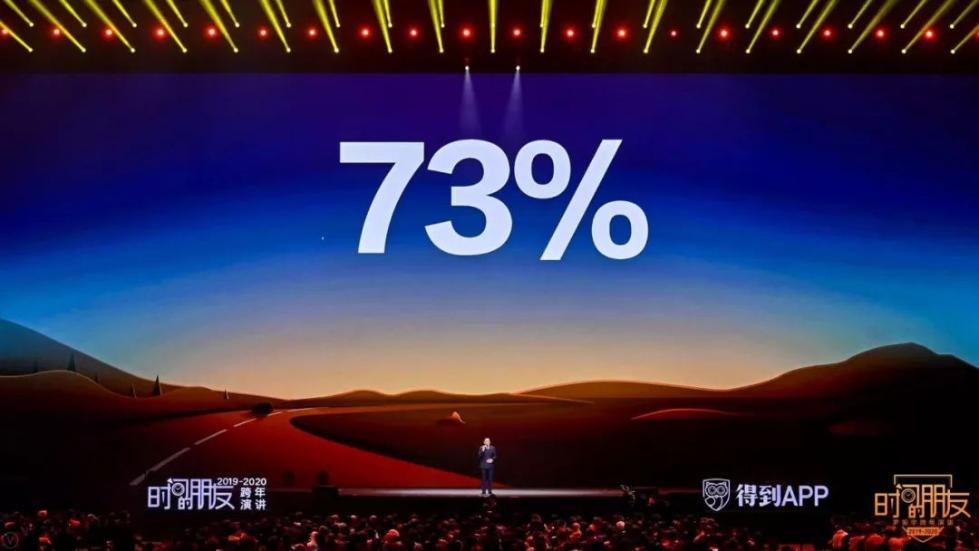 """罗振宇2019-2020""""时间的朋友""""跨年演讲全文的照片 - 83"""
