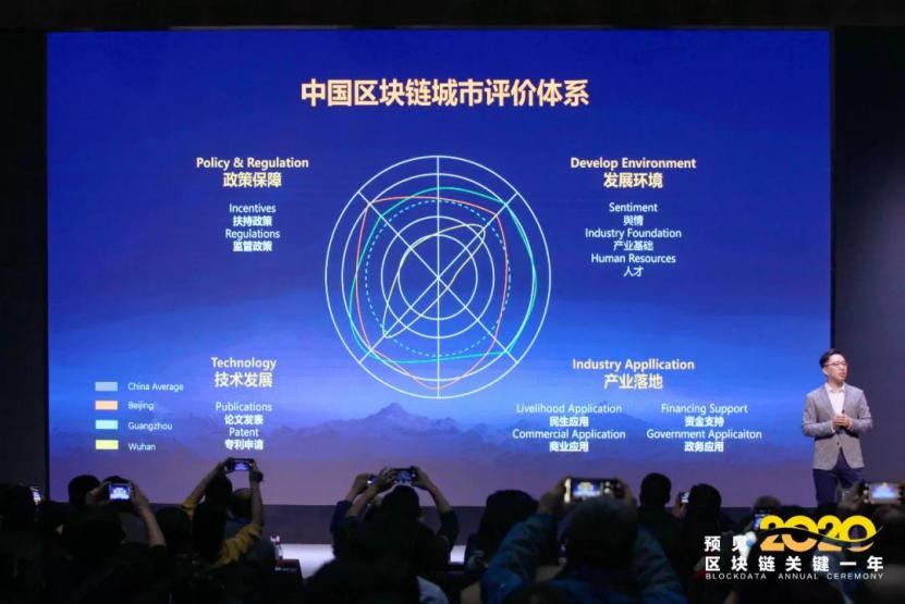 链塔智库:2019中国区块链城市30强榜单发布