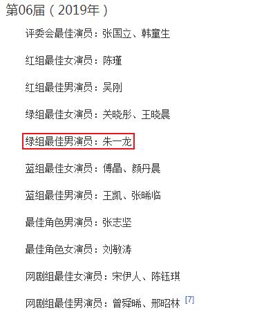 中国电视好演员公布,小鲜肉仅朱一龙入选,热门肖战还需努力
