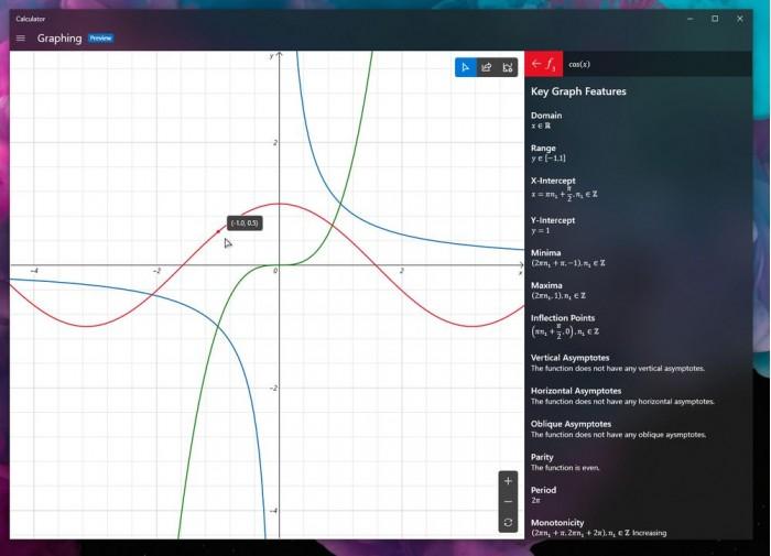 Win10 Build 19546发布:计算器引入绘图模式 能可视化方程的照片 - 3