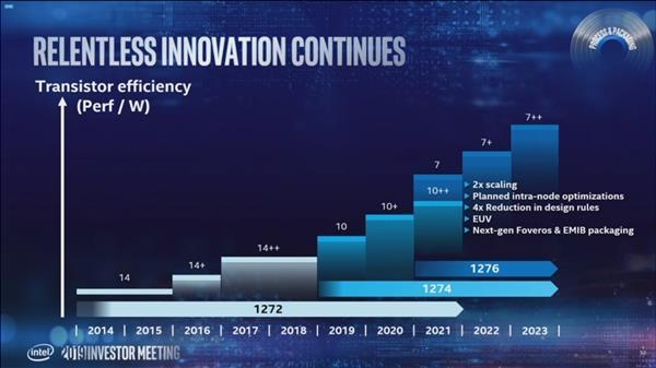 Intel又一款独显曝光:10nm++工艺、4芯GPU搭HBM2E显存的照片 - 3