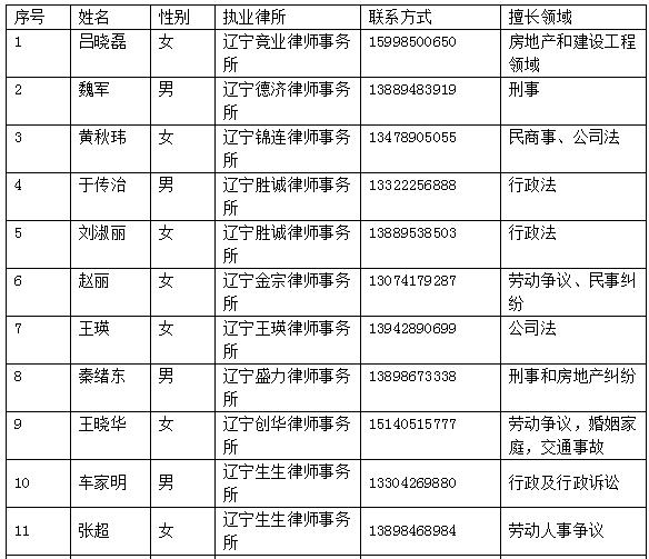 大连金普新区司法局组建新冠肺炎疫情防控法律服务团