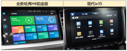 """高手过招 全新哈弗H6铂金版""""约架""""现代ix35"""