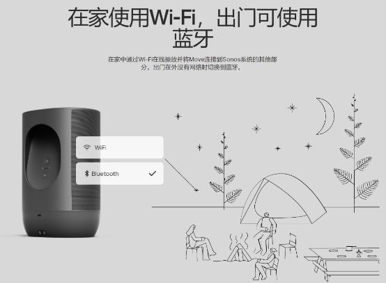 "Sonos Move中国发售,""Wi-Fi+蓝牙""一键开启""美妙声音,无处不在"""