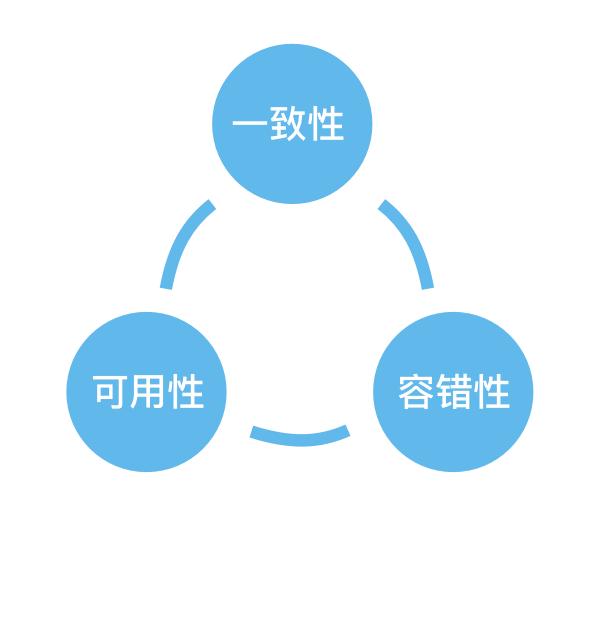 百辐网助力企业形成高效的远程办公模式