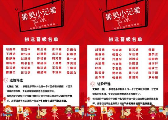 中国英国威廉希尔公司中国网站在线长春站——最美小记者 初级评选晋级选手风采展示