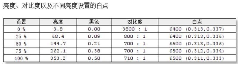 华为MateBook 13 2020评测:超值的2K触控全面屏的照片 - 20