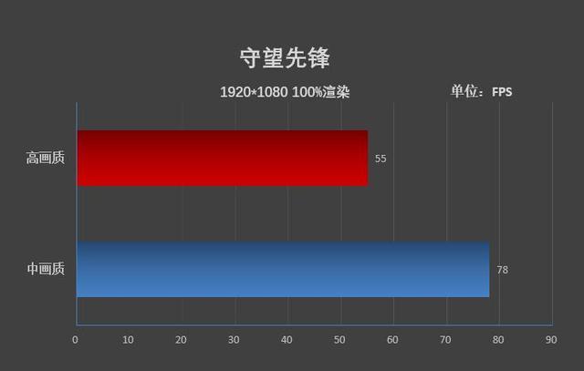 华为MateBook 13 2020评测:超值的2K触控全面屏的照片 - 22