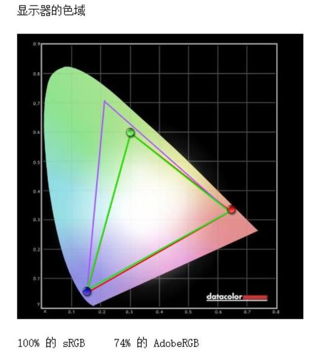 华为MateBook 13 2020评测:超值的2K触控全面屏的照片 - 19