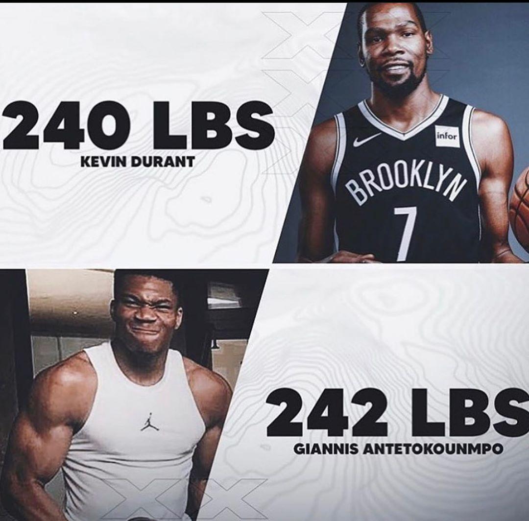 全是錯覺!字母哥評價杜蘭特:他的外表「欺騙」了所有進攻者和球迷!-Haters-黑特籃球NBA新聞影音圖片分享社區