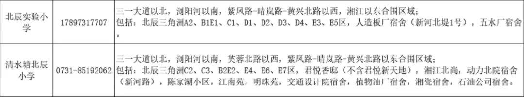 北辰三角洲、鸿邦国际城…长沙58所小学学区拟调整?