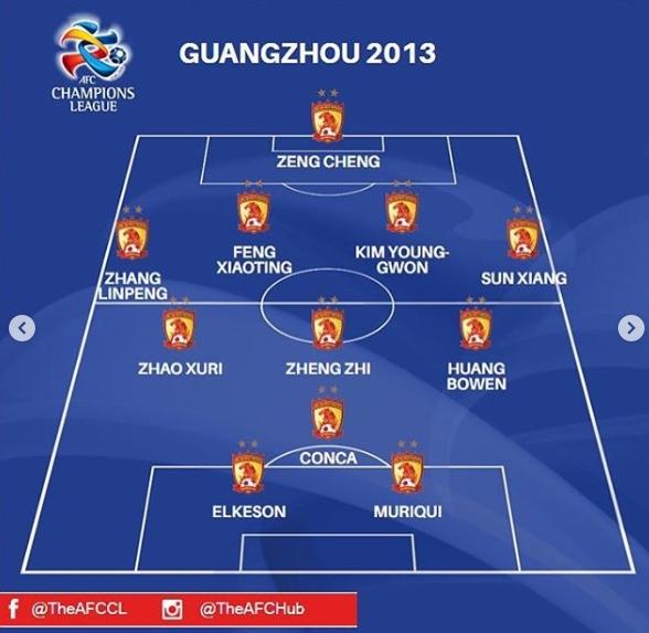 亚足联评选亚冠史上最佳团队 2013赛季恒大入围