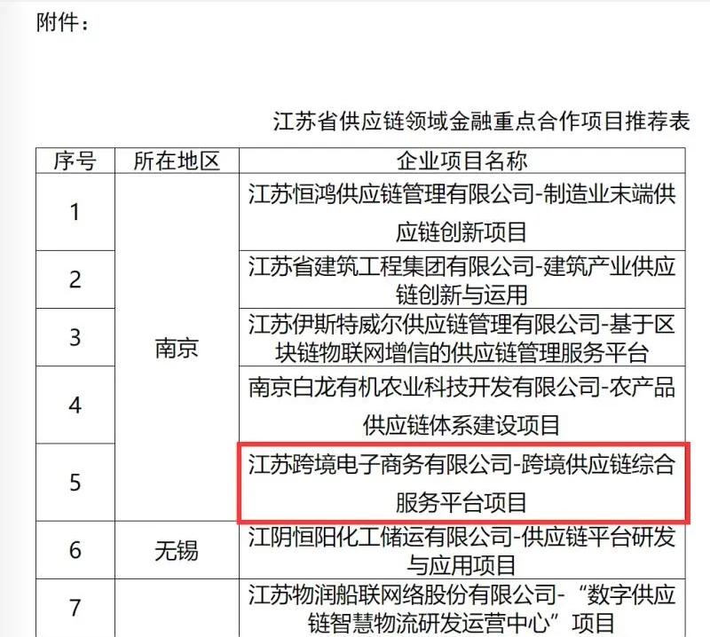 江苏跨境入选供应链创新部行联动金融重点合作
