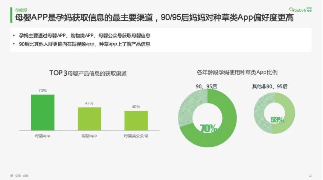 宝宝树全平台平均MAU1.39亿,母婴产业的新逻辑到底在哪?
