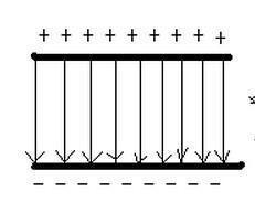 电容决定式怎么推导(电容器储存的电能公式推导)