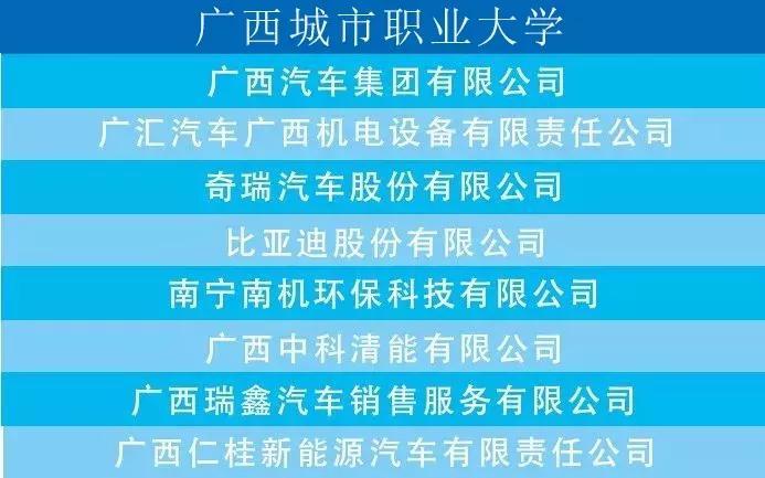 新能源汽车技术2020年单招/对口专业介绍,广西城市职业大学专门为你@毕业班考生