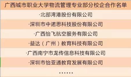 物流管理,2020年单招/对口专业介绍,广西城市职业大学专门为你@高三考生