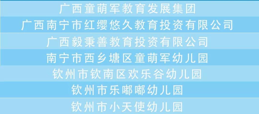 学前教育,2020年单招/对口专业介绍,广西城市职业大学专门为你@高三考生