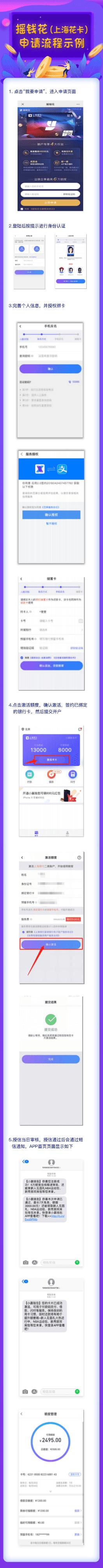 摇钱花是不是黑网贷 上海银行摇钱花是信用卡吗插图