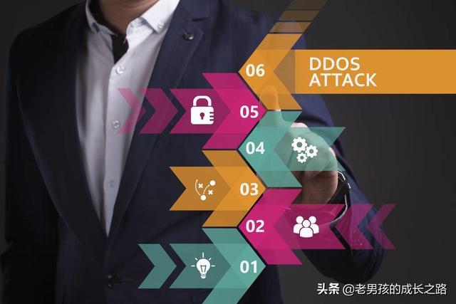 ddos是什么攻击(ddos攻击原理与防御方法)