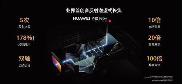 华为P40 Pro+发布:多反射潜望式10倍光变 徕卡五摄独步天下的照片 - 6