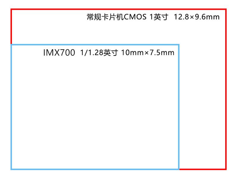 华为P40 Pro首发评测:全面深度解读影像机皇的照片 - 18
