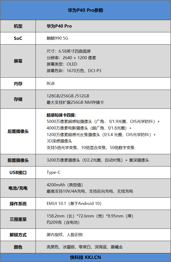 华为P40 Pro首发评测:全面深度解读影像机皇的照片 - 5
