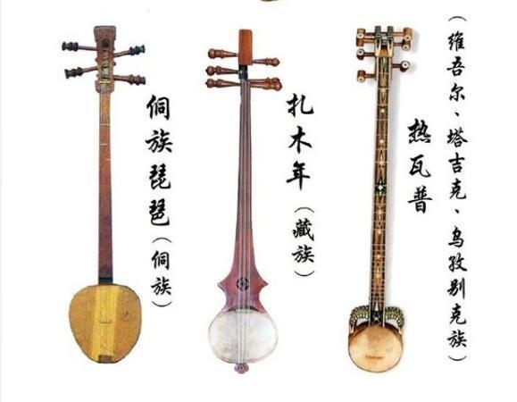 网上兼职网站_中国乐器大全名称及图片(中国所有乐器大全图片) - 华风扬