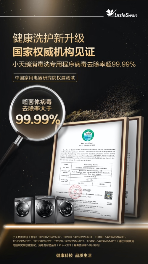 99.99%病毒去除率,中国家庭健康洗护未来由小天鹅守护-家电圈