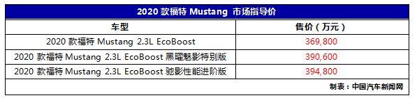 F1体育-2020款福特Mustang上市 售价36.98万-39.48万